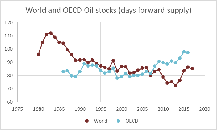world oil stocks2.png