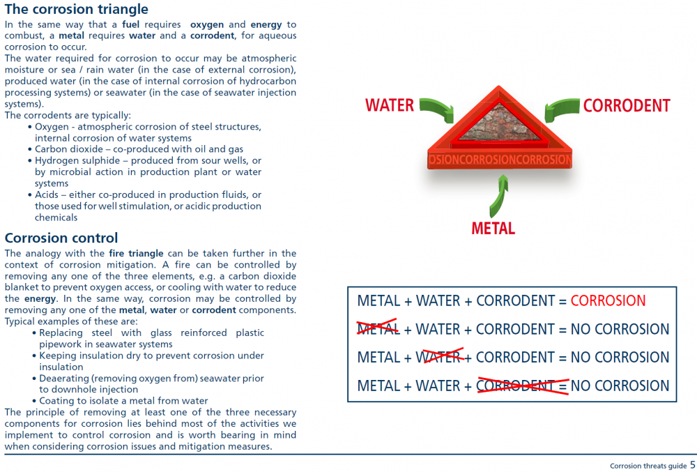 corrosion basics page 5.png