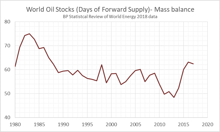 world oil stocks.png