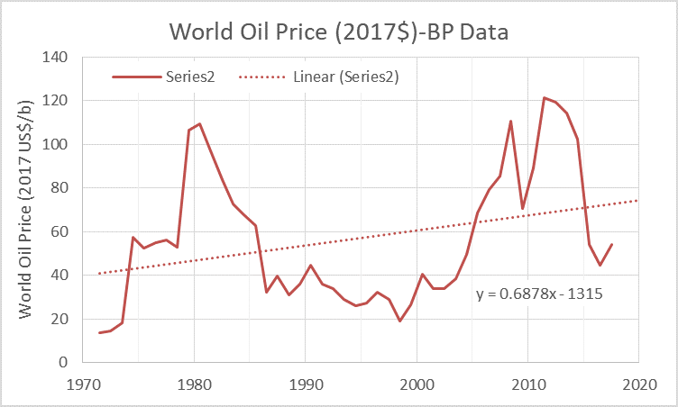 oil price1905.png