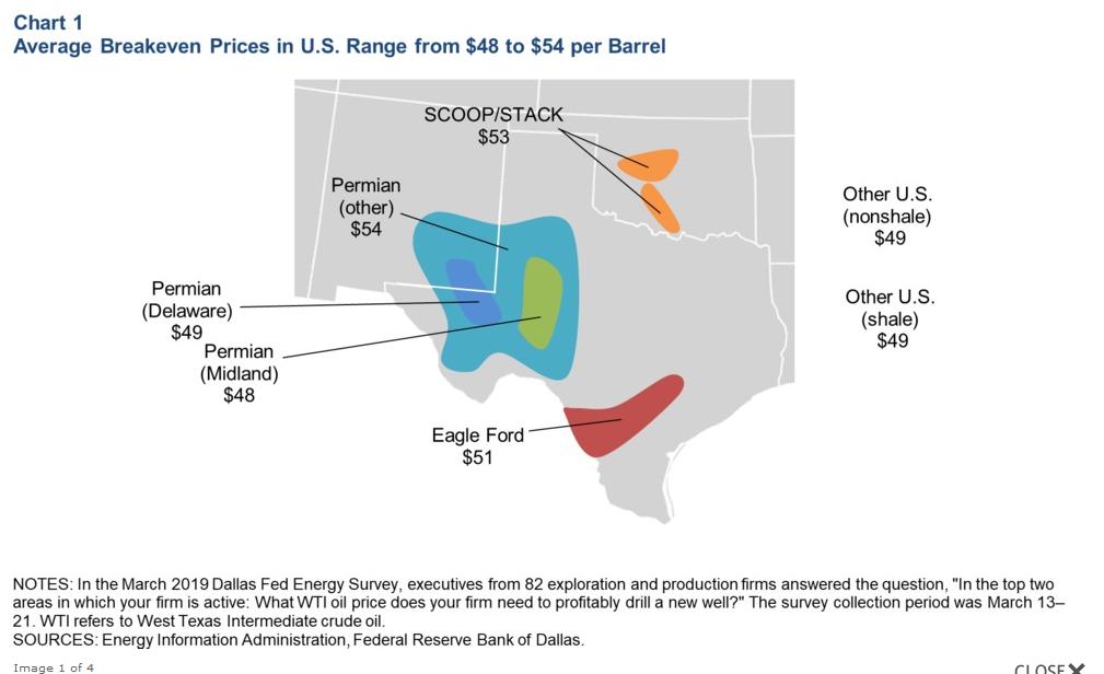 Magic of Shale: EXPORTS!! Crude Exporters Navigate Gulf Coast