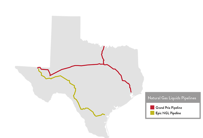 new pipeline projects in the permian - Oil (General) - Oil