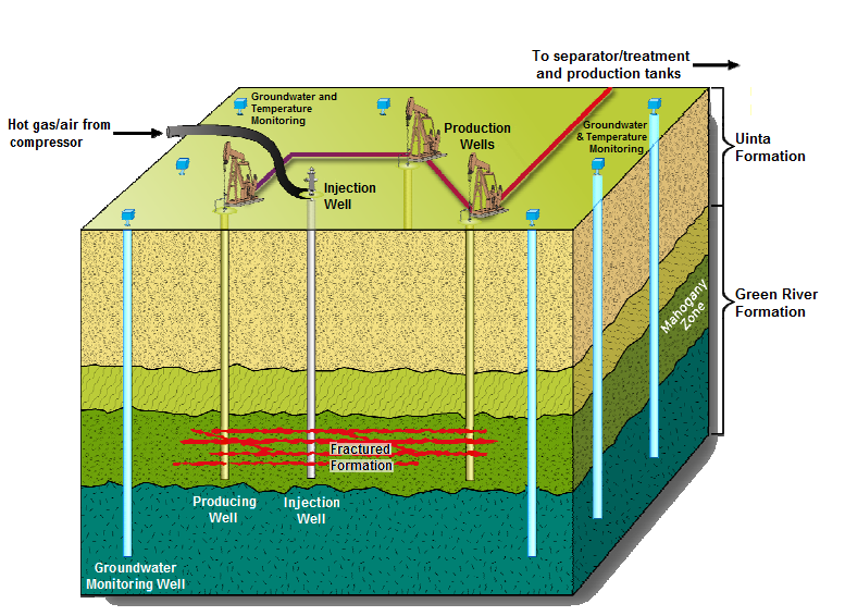 Chevron_Oil_Shale_Project.PNG