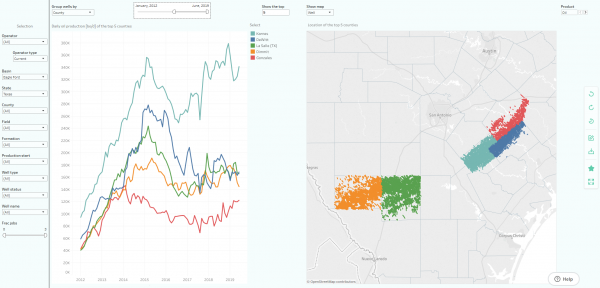 Top-5-counties-in-EF-600x288.png.9895694b008df4bb9657c53d95d38c50.png