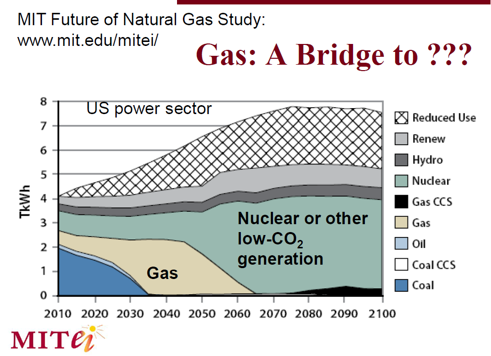 MIT Moniz gas a bridge to the future.PNG
