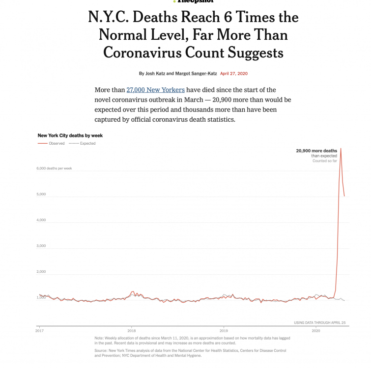Excess Deaths in NYC.png
