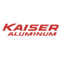 Kaiser Aluminum Corp.