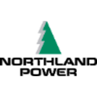 Northland Power Inc.