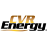 CVR Energy Inc.