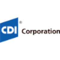 CDI Corp logo