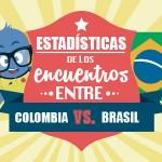 Estadísticas de los encuentros entre Colombia vs. Brasil