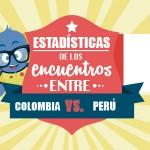 Estadísticas de los encuentros entre Colombia vs. Perú