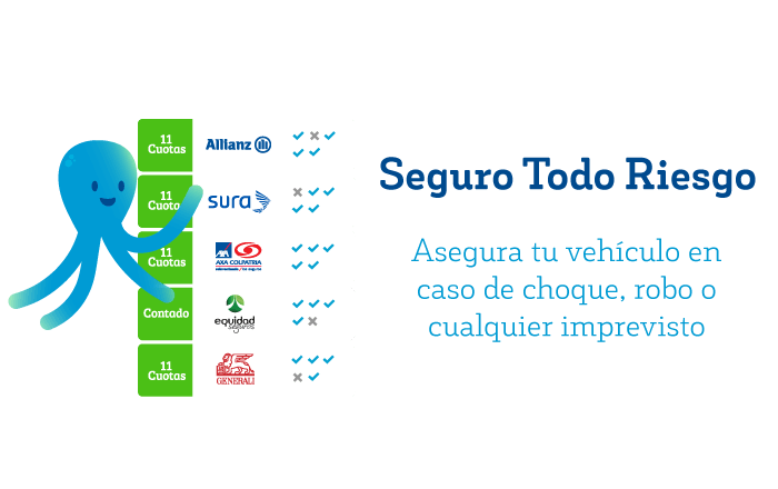 Cotiza el seguro de tu carro