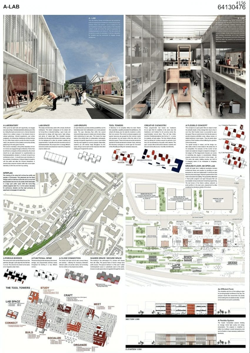 Aarhus New School of Architecture « Competitions