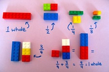 Commutative Property of Addition with Fractions