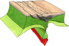 Continent-Continent Convergent Plate Boundaries