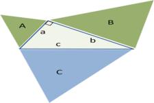 Derivation of the Triangle Area Formula