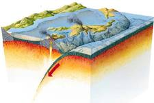 Earthquakes at Convergent Plate Boundaries