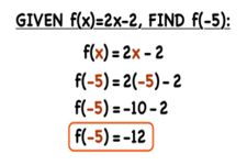 Function Notation and Linear Functions | CK-12 Foundation