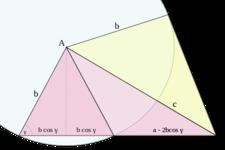 Inverse of Functions through Algebraic Manipulation