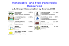 Printables Renewable And Nonrenewable Resources Worksheets renewable and nonrenewable resources read biology ck 12 foundation