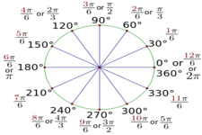 Six Trigonometric Functions and Radians ( Read )   Trigonometry ...