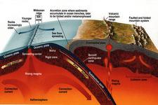 Seafloor Spreading Hypothesis ( Read ) | Earth Science | CK-12 ...