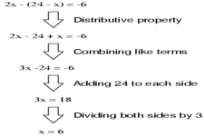 Sums and Differences of Single Variable Expressions