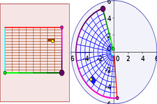 Transformations of Polar Graphs