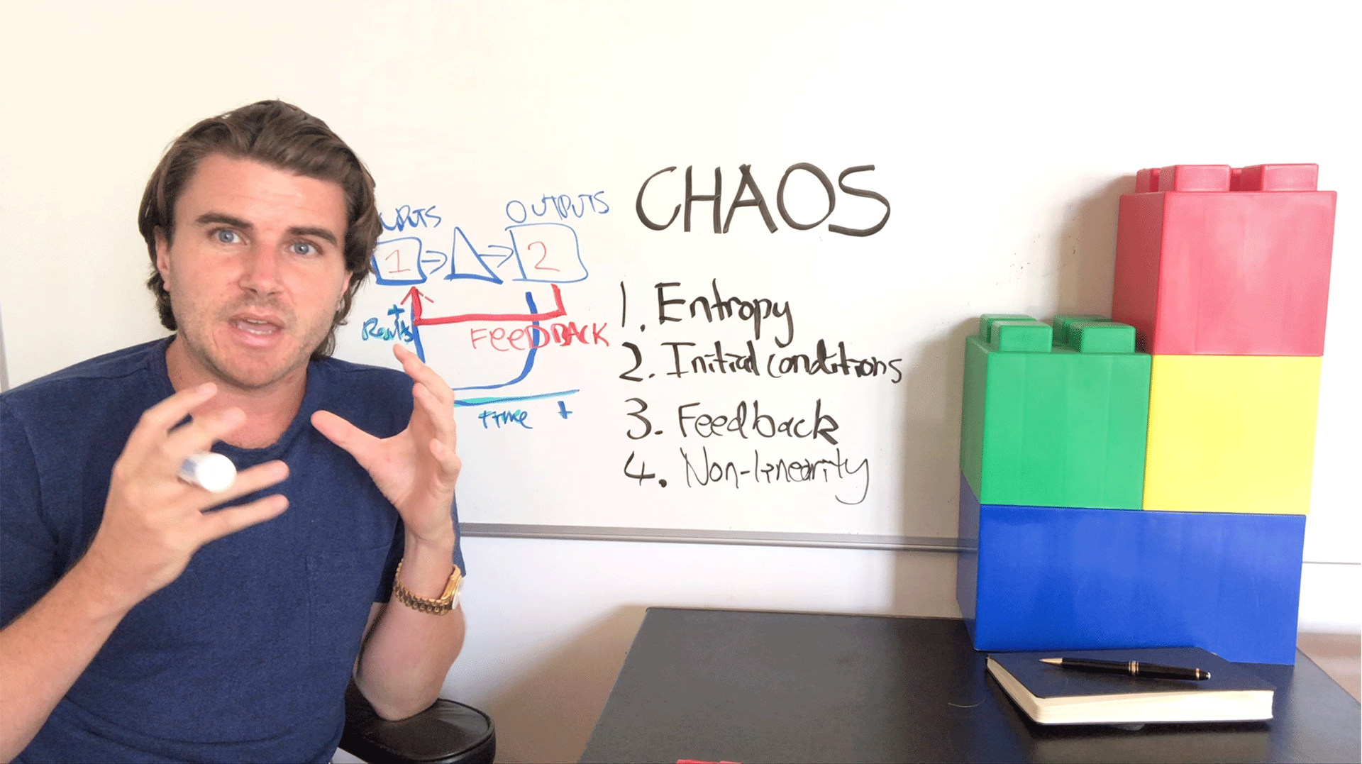 How To Play With Chaos (4 Laws)