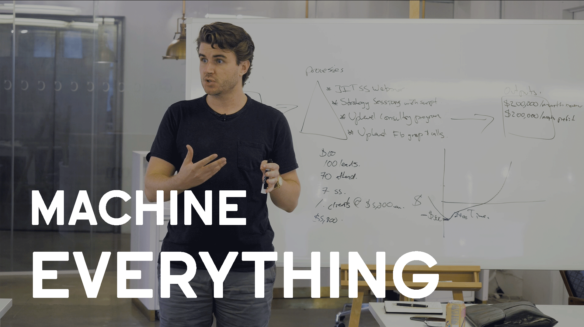 Machine Everything: Remove The Need For Humans To Think