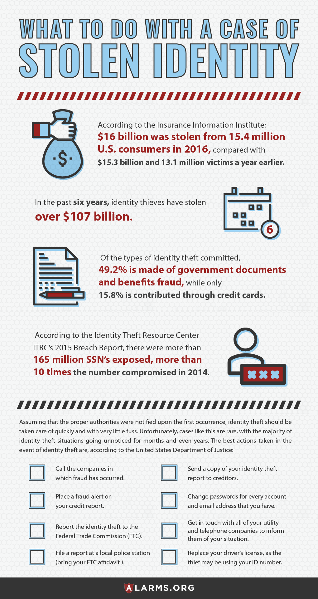 What to Do With Stolen Identity Infographic