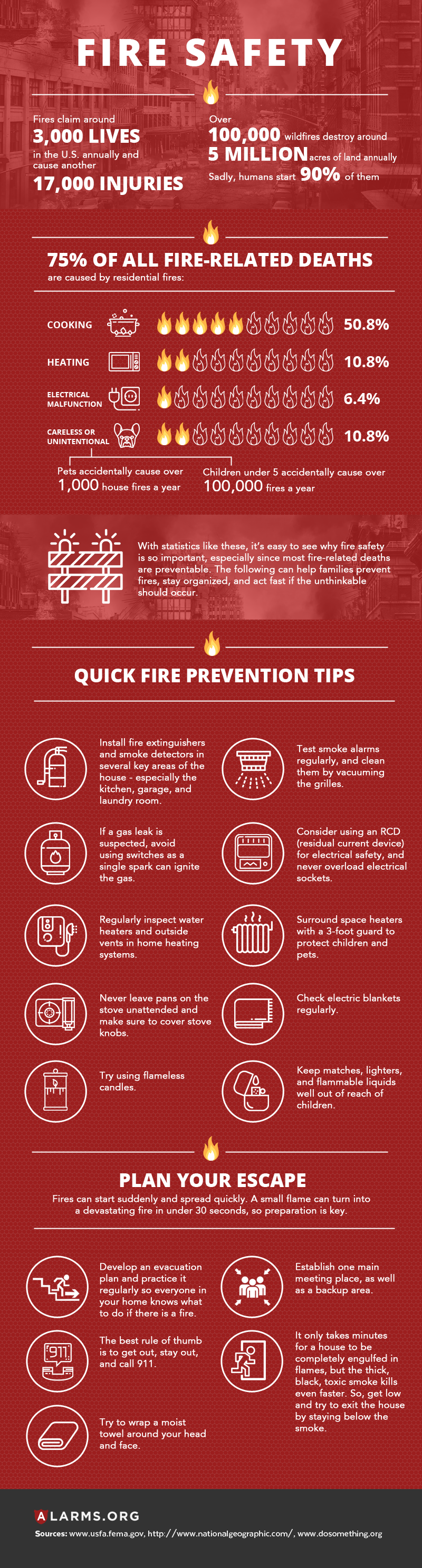Fire Safety Infographic - Sacramento CA - A to Z Chimney Services