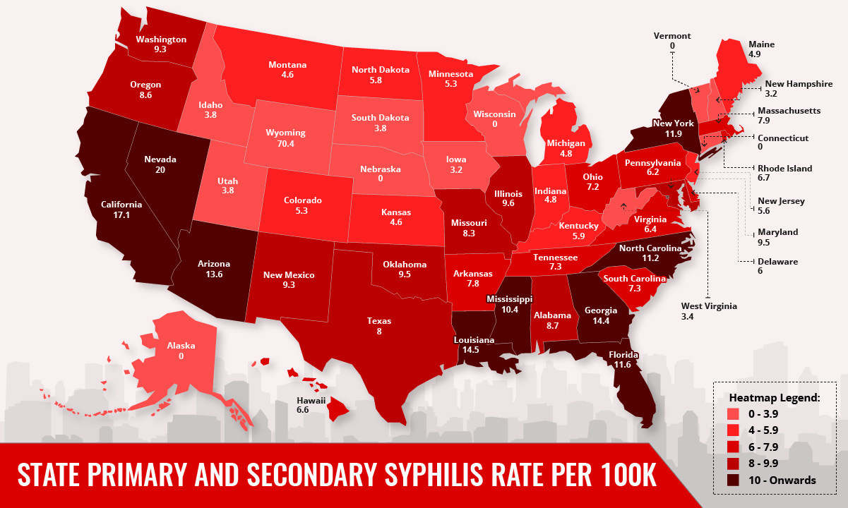 Alarms Heat map State Primary and Secondary Syphilis