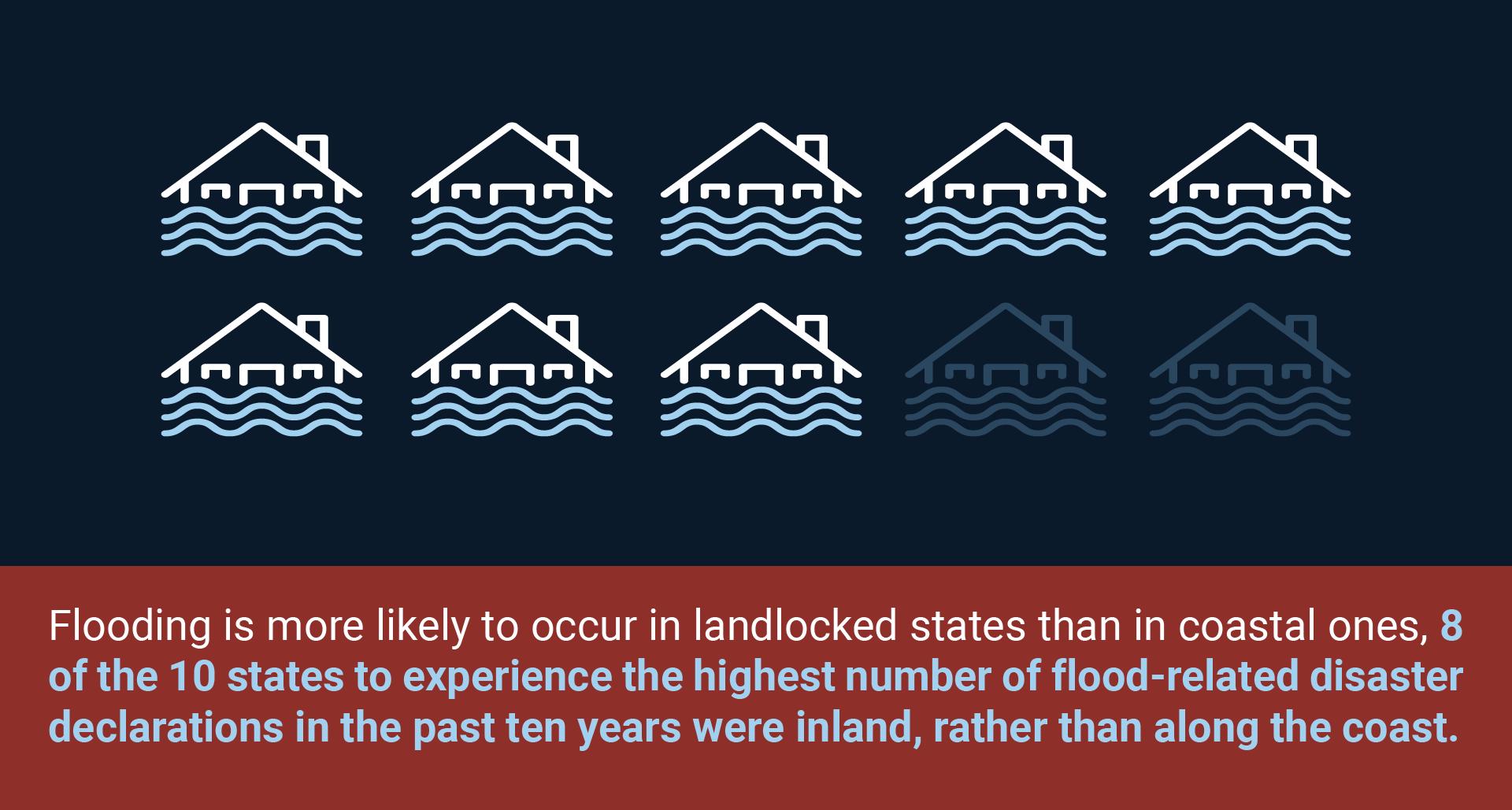 flood landlocked states