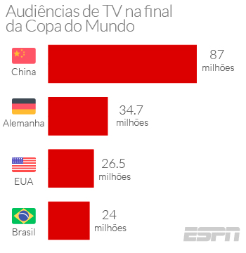 Futebol na China - Audiências -v2