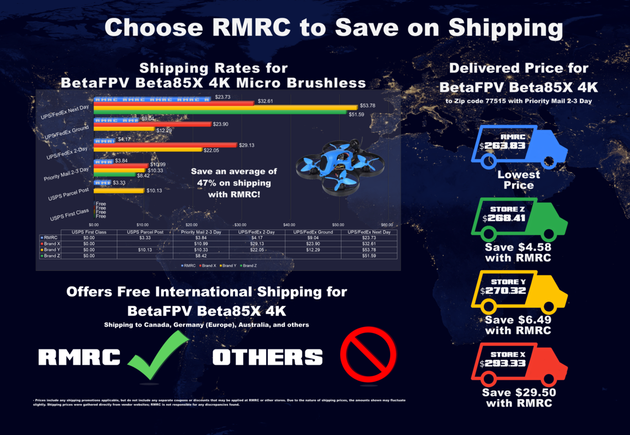 Compare the Shipping Options! Click to Zoom