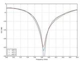 Menace RC - Raptor Antenna - LHCP