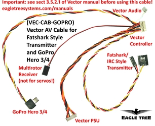 Eagle Tree - Vector Harness for GoPro