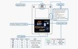 FrSky - DFT Telemetry module (Futaba and Hitec type)