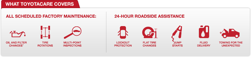 ToyotaCare covers all scheduled factory maintenance including: oil and filter changes, tire rotations and multi-point inspections. ToyotaCare also provides for 24-hour roadside assistance including: lockout protection, flat tire changes, jump starts, fluid delivery and towing for the unexpected.