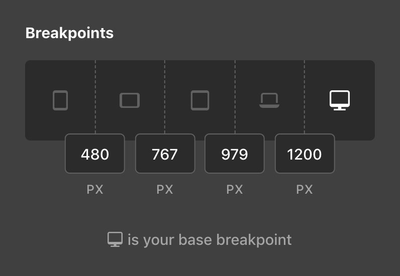 The Base Breakpoint