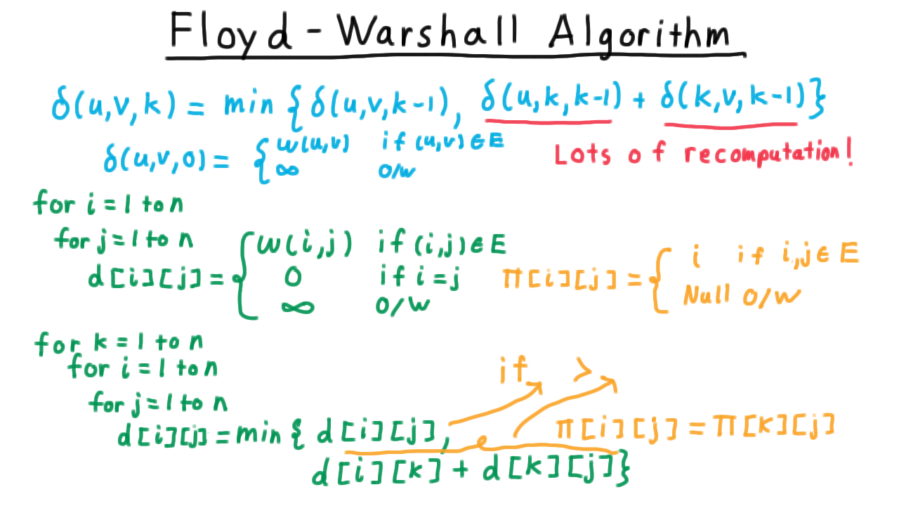 L09_DynamicProgramming