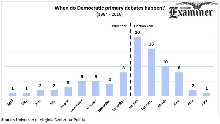What Is A Republican & What Is A Democrat? (For Kids) |Democratic Graphs