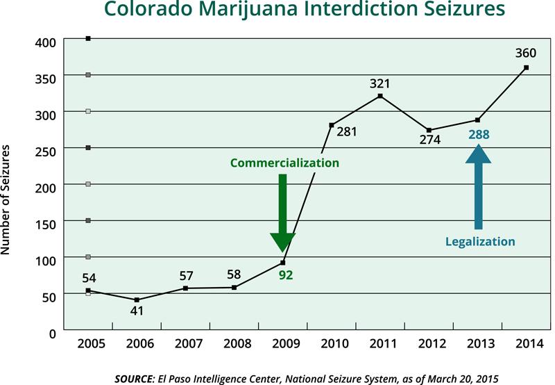 Religious Community In Colorado Divided Over Marijuana Legalization
