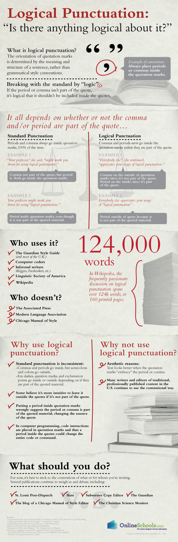 Logical Punctuation (Infographic)