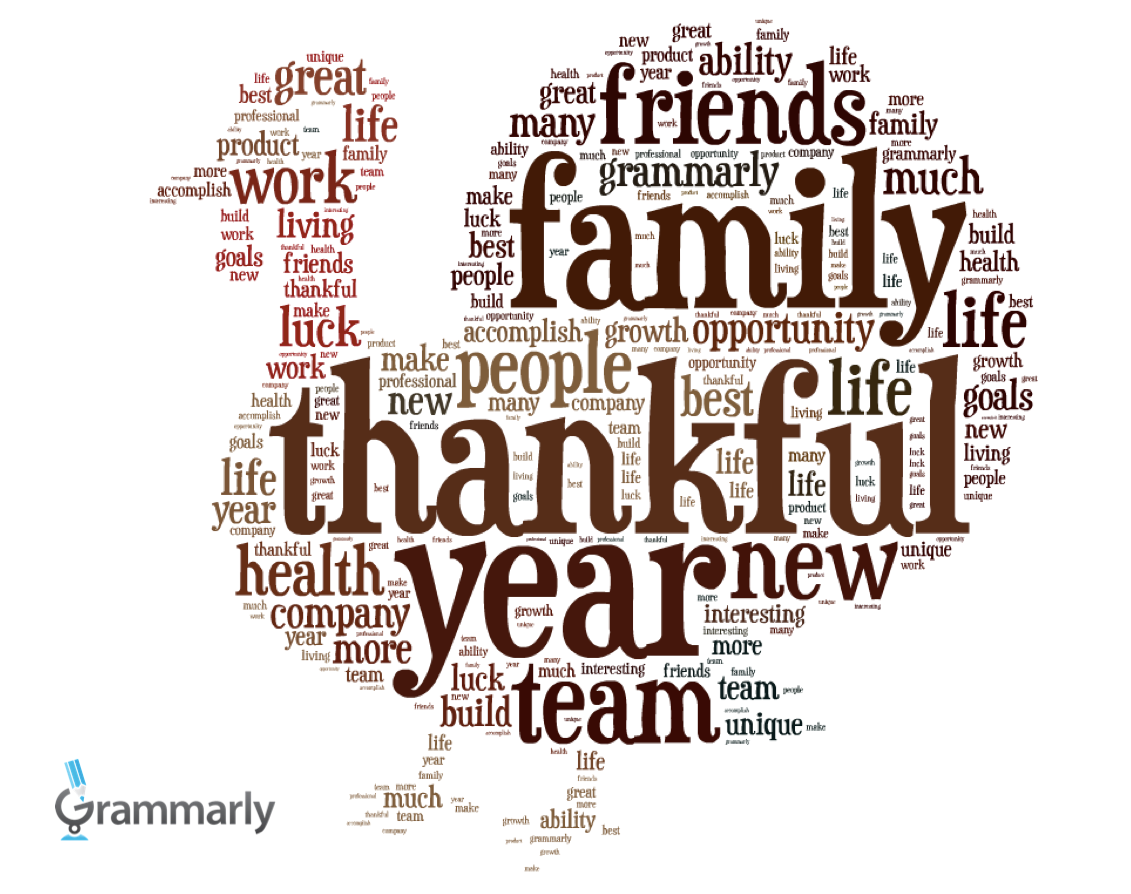 Grammarly Gives Thanks