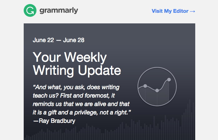 Introducing Grammarly Insights – Weekly Report Writing
