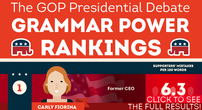 Republican Primary Candidates Grammar Power Rankings
