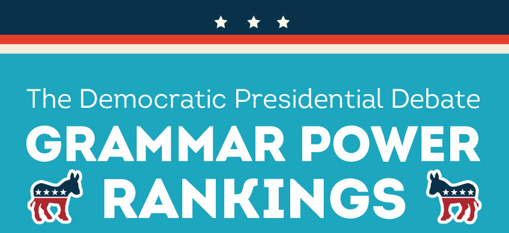 Democratic Primary Candidates Grammar Power Rankings